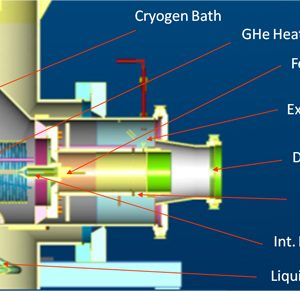 Model of Cryogenic Feed Through